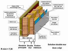 Isolation Maison Ossature Bois Rt 2012 Infos Et Ressources