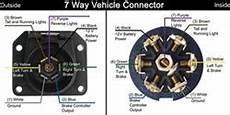 7 Way Rv Trailer Connector Wiring Diagram Etrailer
