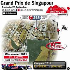 grand prix de singapour 301 moved permanently