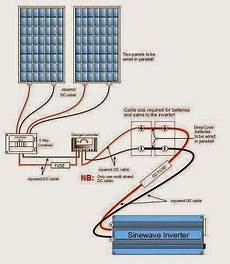 house solar panel wiring solar panels wiring diagram eee community