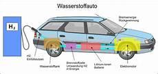 Warum Das Wasserstoffauto An Ein Grimm M 228 Rchen Erinnert