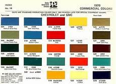 160 best images about chips codes paint s pinterest