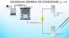diagrama de conexiones cit 243 fonos de la marca hycomm a 5 hilos youtube