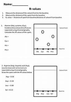 worksheets on paper chromatography 15701 calculating rf values teaching resources