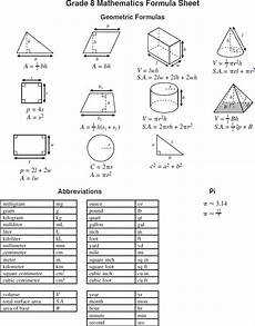 measurement equation worksheets 1425 geometry formulas and abbreviations grade 7 8 math formulas geometry formulas math geometry