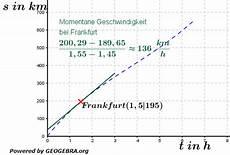 196 nderungsraten der differenzialrechnung fit in mathe