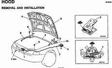 small engine service manuals 1985 mitsubishi chariot interior lighting mitsubishi lancer 1996 repair manual online guide and manuals