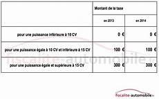 Taxe Co2 Taxe Sur Les V 233 Hicules Les Plus Polluants