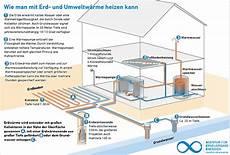 grafiken agentur f 252 r erneuerbare energien
