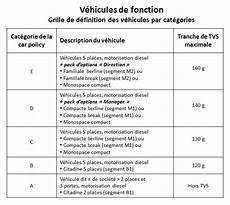Flottes Expert La Grille D Attribution Dans La Car Policy
