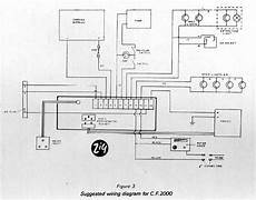 cf2000 zig control panel in our 1983 avondale avondale caravans caravan talk