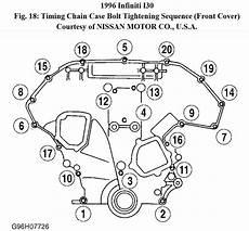 free car repair manuals 1996 infiniti i regenerative braking 1996 infiniti i30 repair manual download