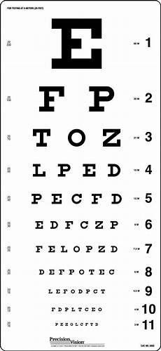 Snellen Eye Examination Chart Traditional Snellen Eye Chart Precision Vision