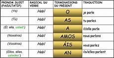prendre le en espagnol bac pro commerce espagnol verbes r 233 guliers pr 233 sent de l indicatif