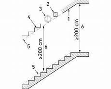 höhe handlauf treppe din 18065 quot geb 228 udetreppen begriffe messregeln hauptma 223 e quot