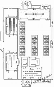 instrument panel fuse box diagram fiat ducato 2015 2016