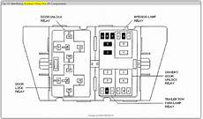 fuse diagram for 1997 ford explorer fuse diagram electrical problem 6 cyl all wheel drive automatic