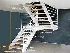 Treppenwissen Kompakt Notwendige Treppe Stadler