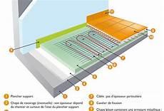 poser un plancher chauffant électrique lequel choisir le plancher chauffant 224 eau ou 233 lectrique
