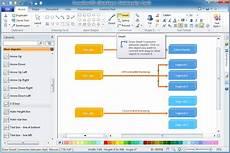 block diagram software conceptdraw to create