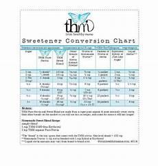 Trim Healthy Mama Food Chart Sweetener Conversion Chart For Trim Healthy Mama Recipes