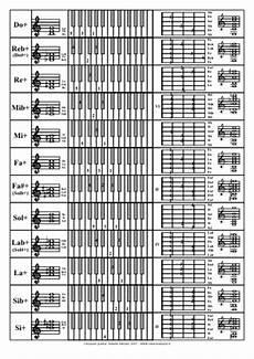 accordi chitarra lettere new page 1 www robertorini it