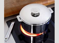 Induction Cookware Sets ? Induction Pans ? Induction Pots