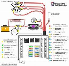 12 fuse box automotive marine mgi speedware