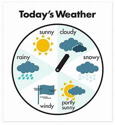 weather conditions worksheets for kindergarten 14516 days of the week for preschoolers and a free printable with images preschool weather