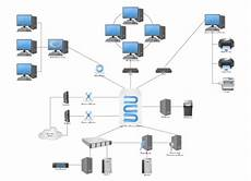 network diagram software free download or network