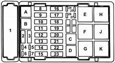 97 ford e250 fuse diagram 1997 2008 ford e150 e250 e350 e450 e550 fuse box diagram 187 fuse diagram