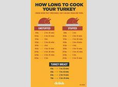 cook 20 lb turkey stuffed