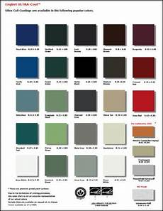Sheffield Metals Color Chart Pin Sheffield Color Chart On Pinterest