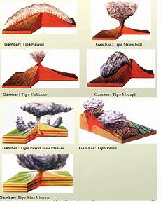 Globespotes Tipe Lestusan Gunung Berapi