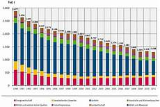 grenzwerte stickoxide europa kit ifkm aktuelles diskussion abgaswerte