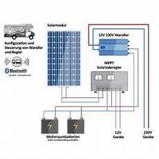 solaranlage wohnmobil inkl einbau solaranlagen wohnmobil komplettsysteme offgridtec