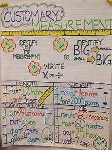 metric measurement worksheets 4th grade 1952 my personal creation 4th grade anchor chart for us customary measurement system fourth grade