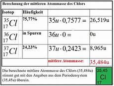 mittlere atommasse berechnen isotope unterrichtsstunde vom 6 09 2016 im grundkurs