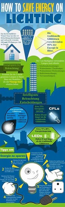 wie kann energie sparen led panel spart energie in ihrem b 252 ro design led austria wien