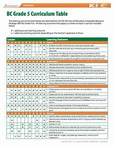 grade 5 social studies bc worksheets bc grade 5 curriculum table printable lesson plans meets canadian curriculum grade 5 science