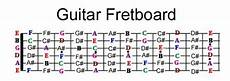 Roadmap Of The Notes On A Guitar Learn Guitar Notes