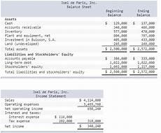 solved joel de paris inc balance sheet beginning balanc chegg com
