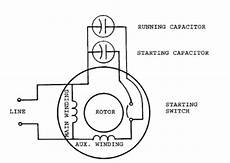 single phase motor two capacitor wiring diagram single phase induction motors electric motor