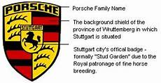 Porsche Logo Meaning origin of the porsche crest