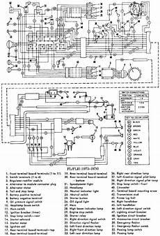 harley davidson headlight relay wiring diagram harley davidson fl flh 1973 74 motorcycle electrical wiring diagram all about wiring diagrams
