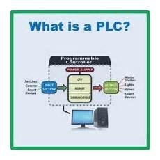 Plc Handbook Free Ebook Library