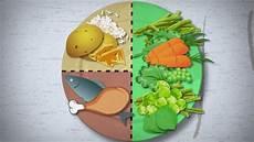 die besten tipps um weniger zu essen ndr de ratgeber