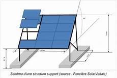 Dimensions Panneaux Photovoltaiques Energies Naturels