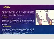 Asthma Is A Disorder Caused By _____ The Airways-Best Mask for Coronavirus