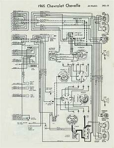 Help Need Wiring Diagram For 65 Chevy Malibu Chevelle Tech
